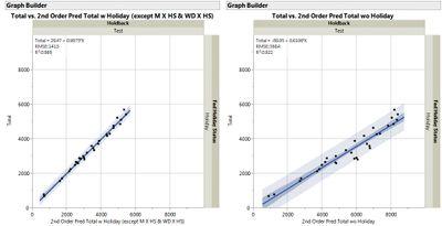 7901_Thanksgiving Test  Graphs.jpg