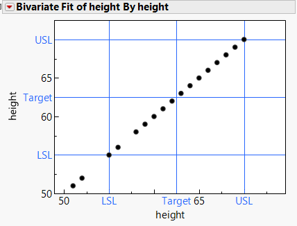 Spec label is outside the graph area.