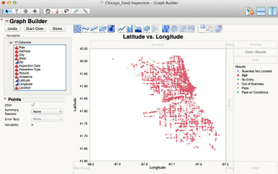 7909_Chicago_Food Inspection - Graph Builder.png