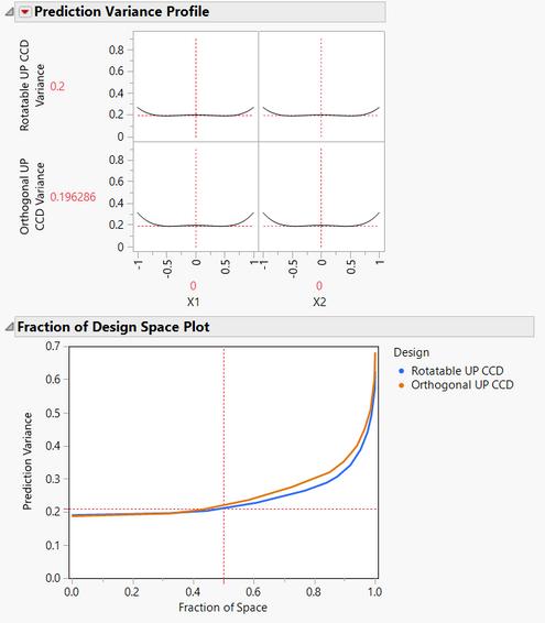 CCD Comparison.PNG