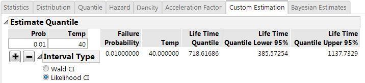 LifebyX_CustomEstimation_Interval.JPG