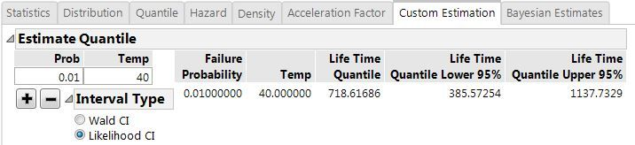 LifebyX_CustomEstimation_Interval.JPG
