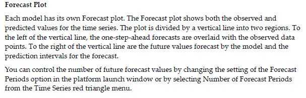 Forecast_plot.jpg