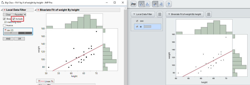 Bivariate of Big Class with only Males included before exporting to Interactive HTML