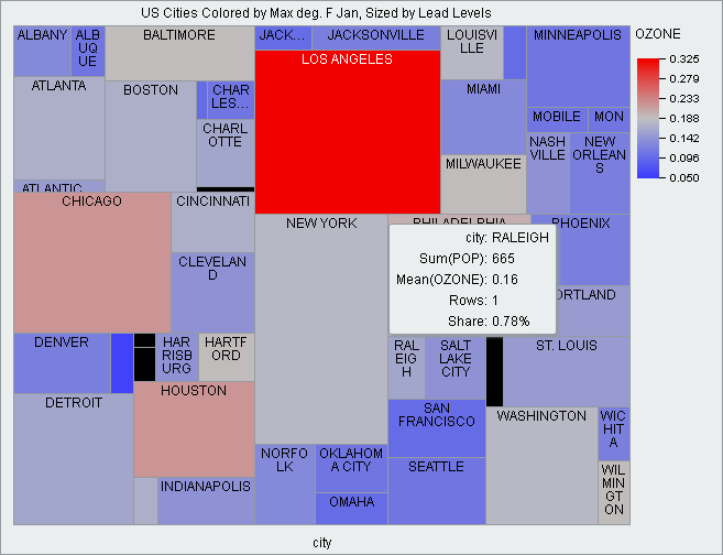 Treemap of Cities data sized by lead levels