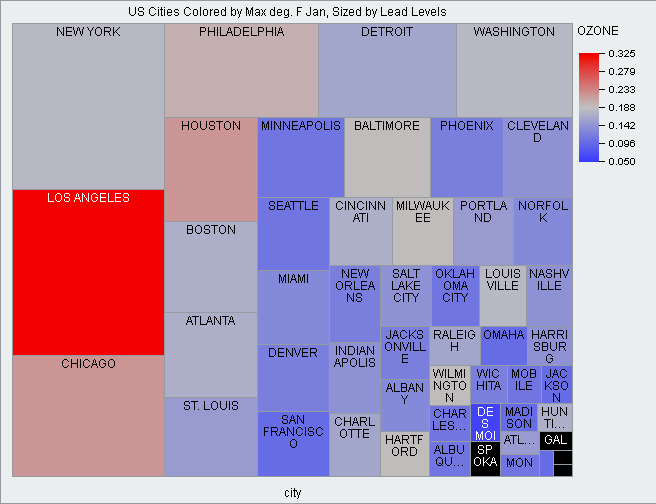 Treemap of the Cities by lead levels using the squarify algorithm