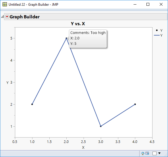 Solved: Add Annotations to Graph from a text data column? - JMP User