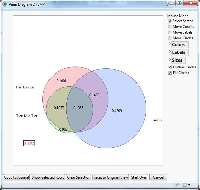 Statistics venn diagram generator wiring diagram venn diagram jmp user community venn diagram whole numbers statistics venn diagram generator ccuart Image collections