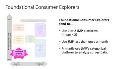 P&G JMP Survey overview Discovery Summit ppt_Page_17.jpg