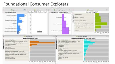 P&G JMP Survey overview Discovery Summit ppt_Page_18.jpg