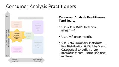 P&G JMP Survey overview Discovery Summit ppt_Page_19.jpg