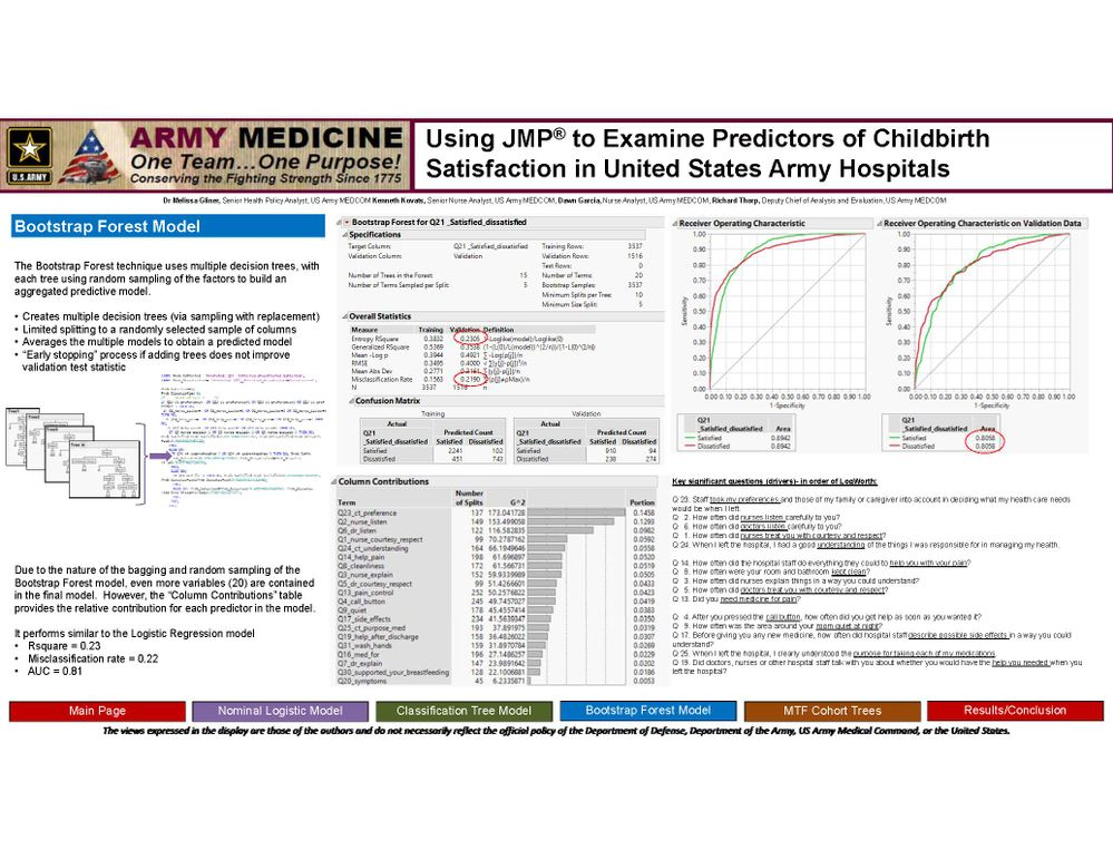 JMP Discovery Summit Poster - Predictors of Childbirth Satisfaction (pdf version)_Page_4.jpg