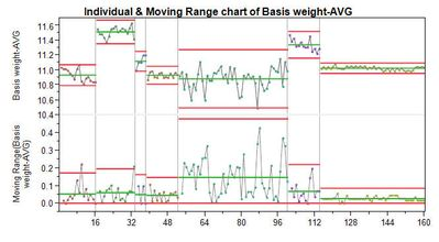 3296_ctrl_chart_bug_inWord.jpg