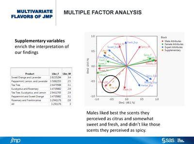 Multivariate_Breakout_Page_57.jpg