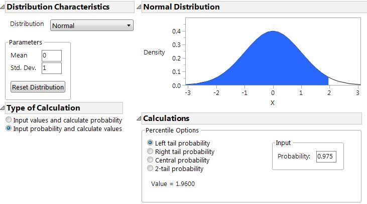 Make distribution calculator and others available through