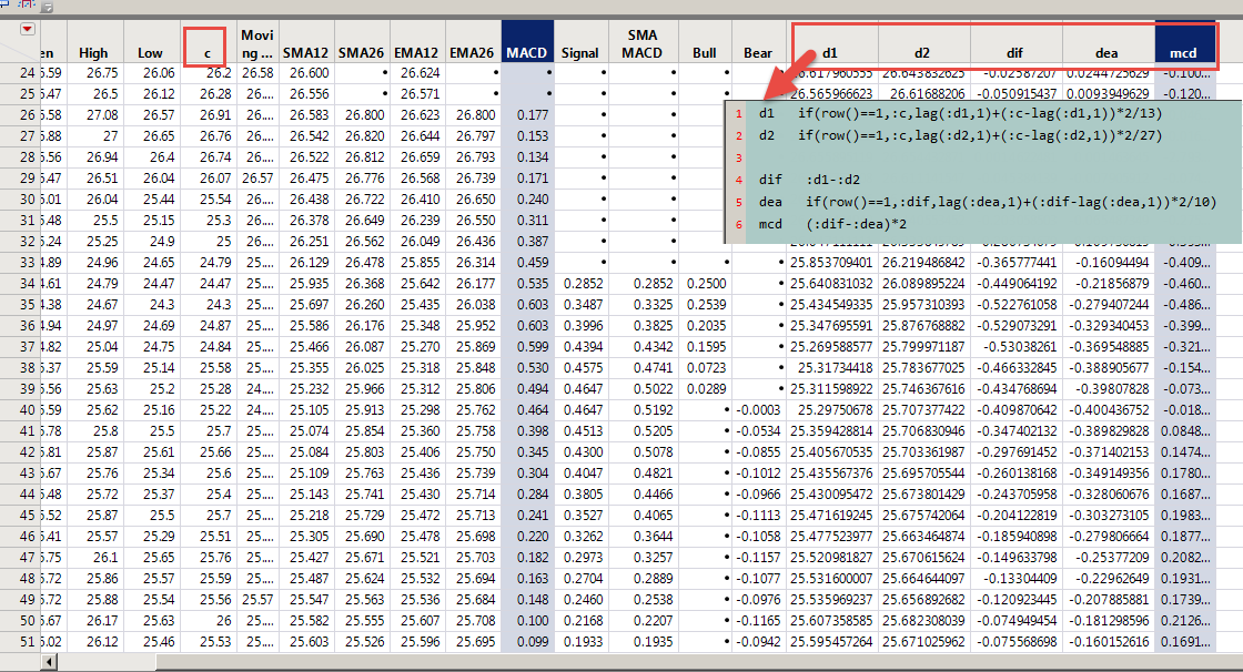 Solved: How to use JMP to calculate the technical indicators