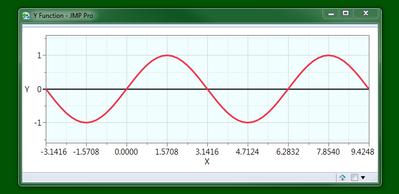 8674_YFunctionGraph.png
