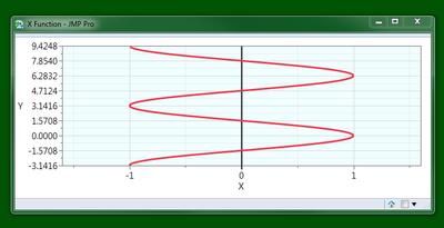 8676_XFunctionGraph.png