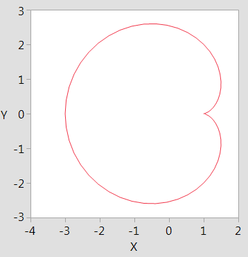 8681_cardioid.PNG