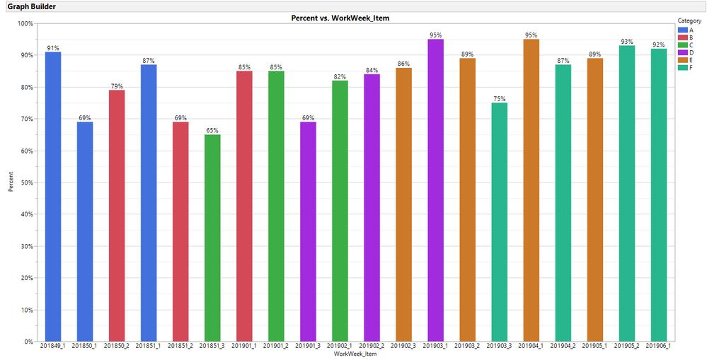 Plot #2 - Custom X-Axis (empty categories not shown) & Bar Width Reduced
