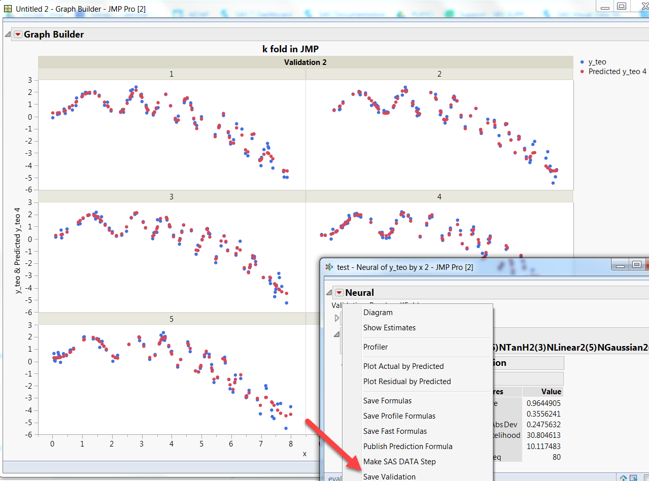 k-fold cross validation in time series with JMP / JMP PRO ...