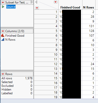 Solved: JSL: get unique values of a data table column - JMP User