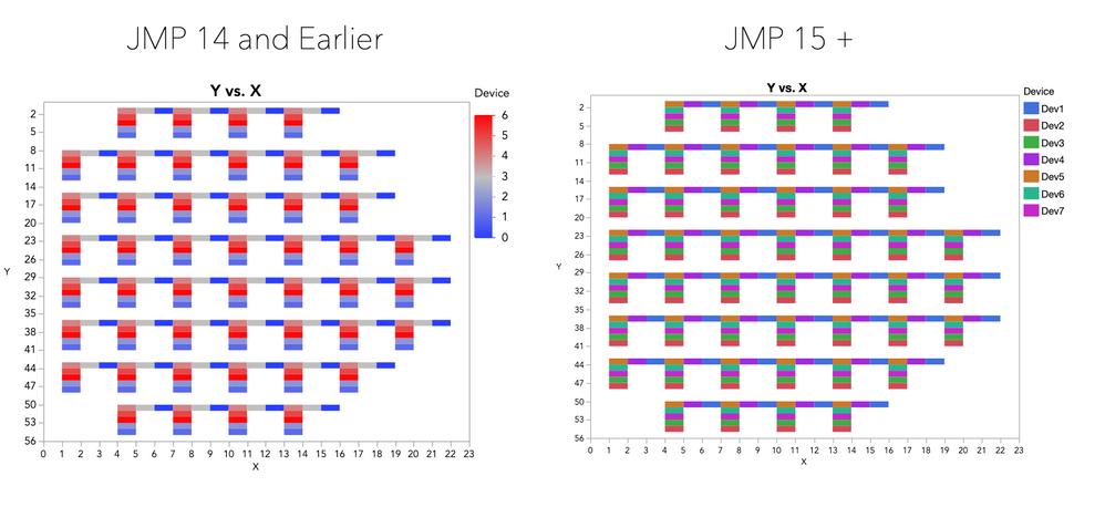 JMP14 v 15 Heatmap-bg.png