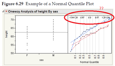 9145_normal-quantile-what-are-these-numbers.png