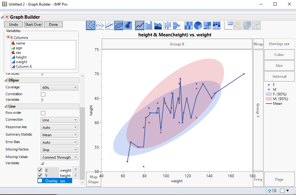 Solved: Graph line of fit for all values and ellipse by