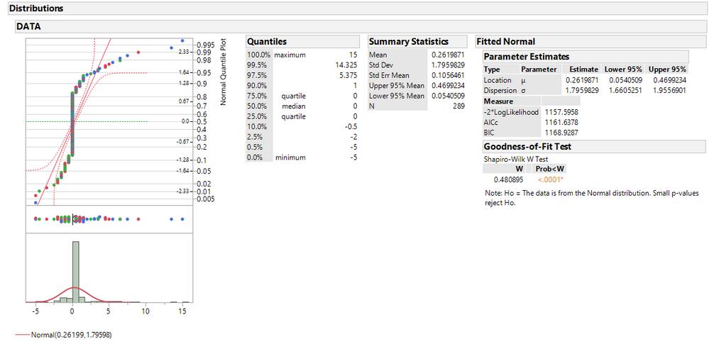 DATA Distribution.png