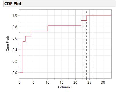 CDF plot.png