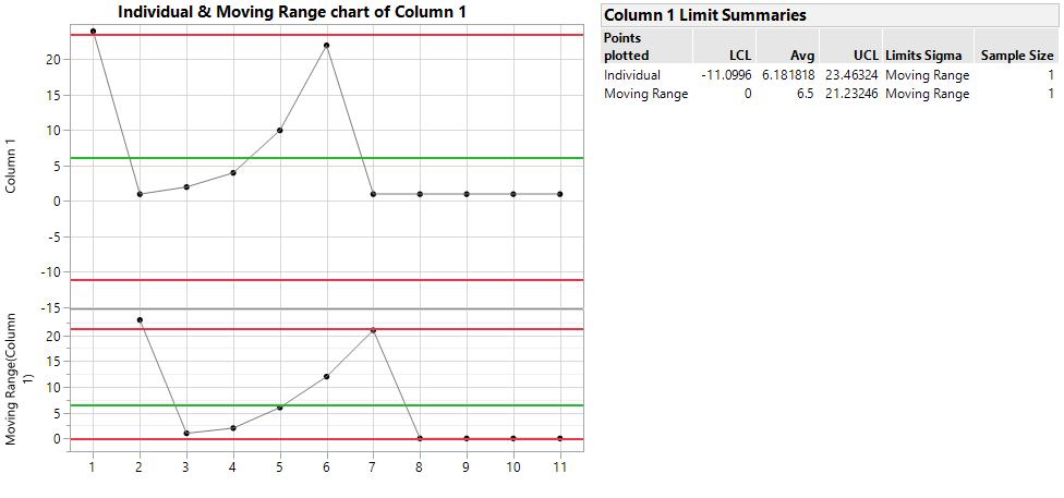 I-MR Chart.png
