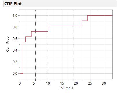 CDF plot2.png