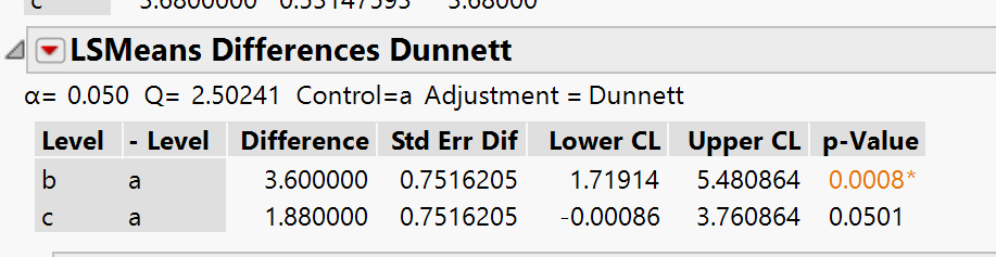 dunnetts.PNG