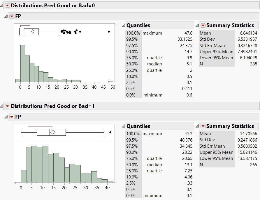 koalaty-statistics-jmp-analysis.jpg