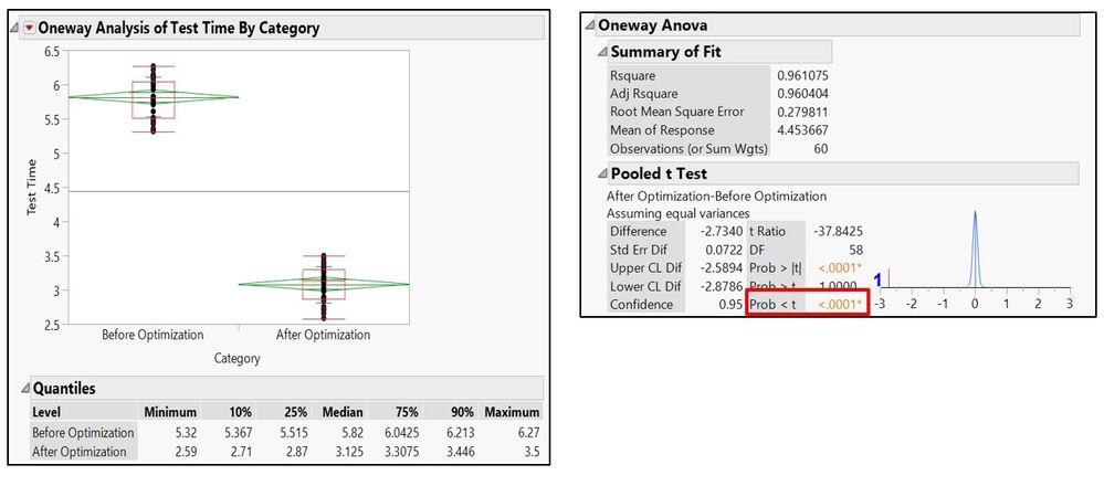 2 samples t-test.jpg