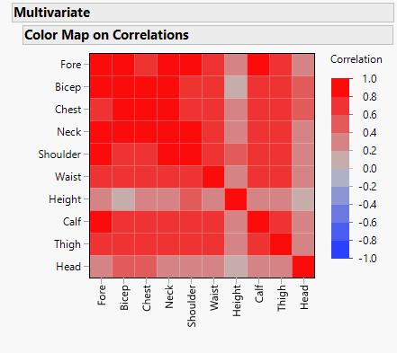 colormapcorrelations.png
