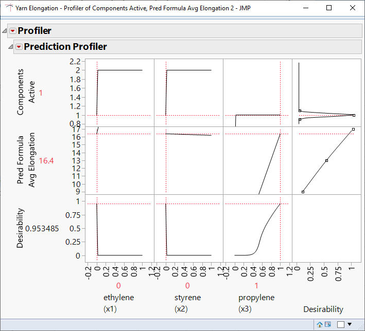 Yarn Optimization.PNG
