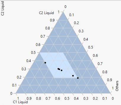 Ratio Constrain try 3.jpg