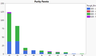 9667_stacked_pareto.png