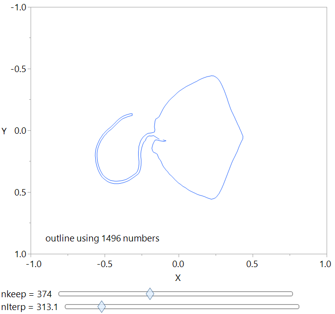 Seems about right, enough data and enough interpolation
