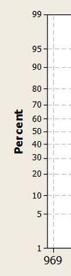 9935_plot axis.JPG