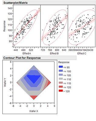 10080_2015_09_30 Effect Response Example.jpg