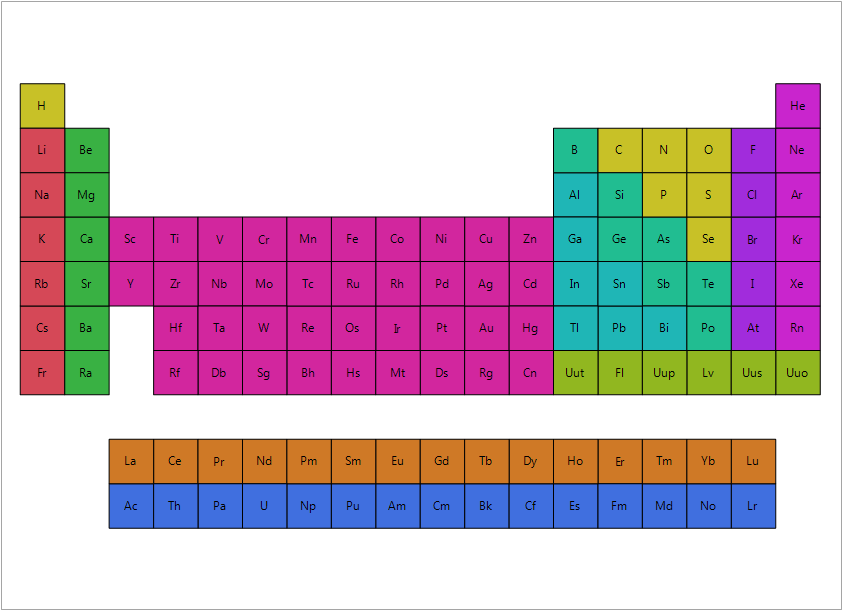 Shape files for the Periodic Table of Elements