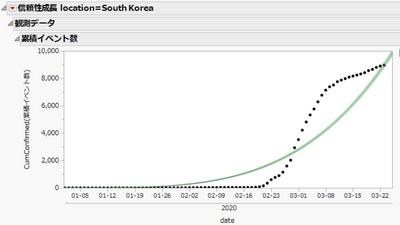fig2(South Korea).png