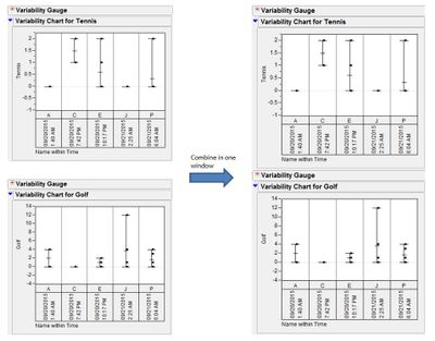 Solved: How to Merge Multiple Charts into One Window - JMP User