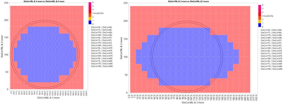 Graph Builder Circles.png