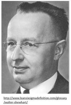 W.A. Shewhart.JPG