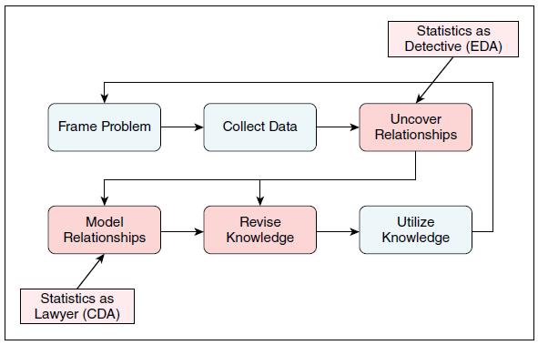 VSS Data Analysis Process.PNG