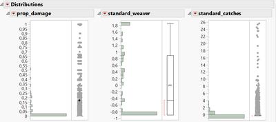 histograms_statistics.PNG
